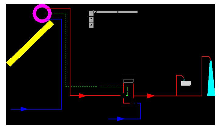 pannelli solari a circolazione naturale schema impianto